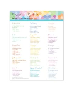 """Make-It-Yourself Series: """"Positively Me"""" Recipes and Label Set"""