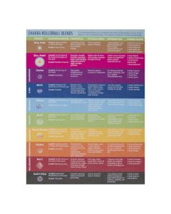 """""""Chakras, Crystals, and Essential Oils"""" Recipe Tear Pad (25 Count)"""