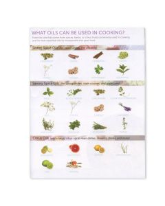 """""""Cooking with Essential Oils"""" Handout (25 Count)"""