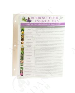 "Reference Guide ""Essential Oils and Blends Quick Usage Chart"" for Binders"