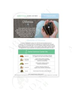 "Essential Educators: ""Dilution"" Mini Tear Pad (50 Count)"